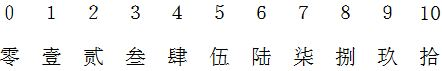 Chinese symbols for numbers